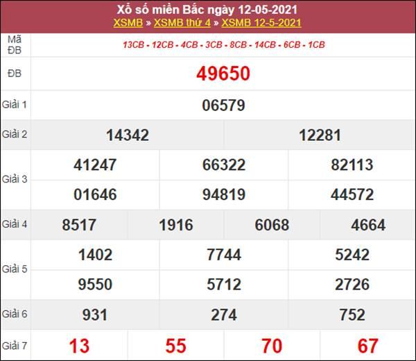 Dự đoán XSMB ngày 13/5/2021 chốt số giờ hoàng đạo