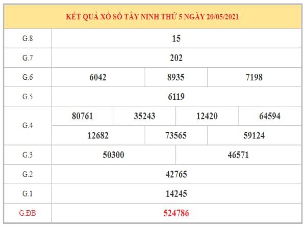 Dự đoán XSTN ngày 27/5/2021 dựa trên kết quả kì trước