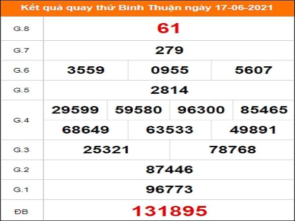 Quay thử Bình Thuận ngày 17/6/2021 thứ 5