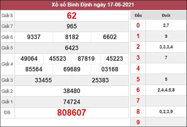 Dự đoán XSBDI 24/6/2021 chốt cặp số vàng Bình Định thứ 5