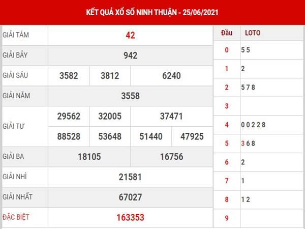 Dự đoán xổ số Ninh Thuận thứ 6 ngày 2/7/2021