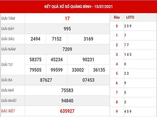 Dự đoán kết quả xổ số Quảng Bình thứ 5 ngày 15/7/2021