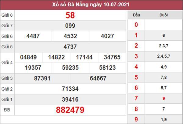 Dự đoán XSDNG 14/7/2021 chốt số tỷ lệ trúng cao