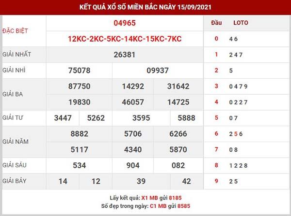 Dự đoán XSMB ngày 16/9/2021 - Dự đoán KQ XS miền Bắc thứ 5