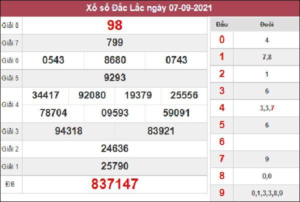 Dự đoán SXDLK 14/9/2021 thứ 3 chốt cầu lô VIP chuẩn xác