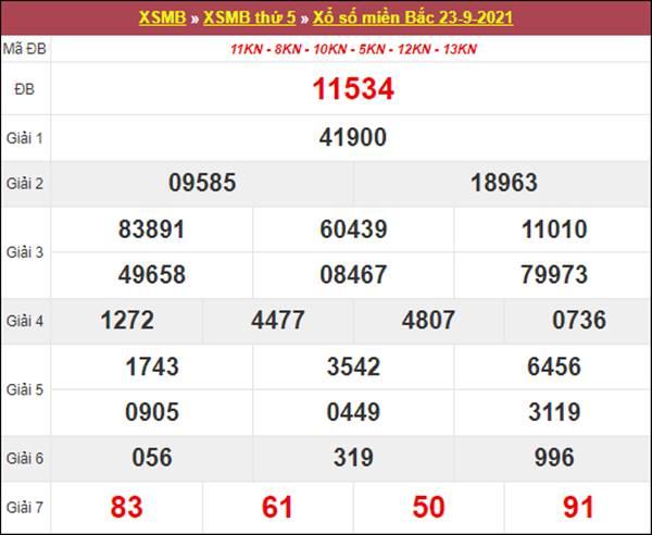 Dự đoán KQXSMB 24/9/2021 thứ 6 chốt số giờ vàng
