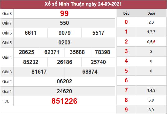 Dự đoán XSNT ngày 1/10/2021 chốt lô số đẹp đài Ninh Thuận